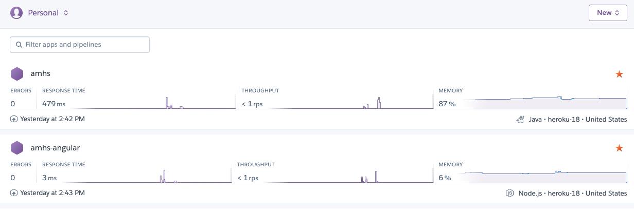 Heroku application metrics